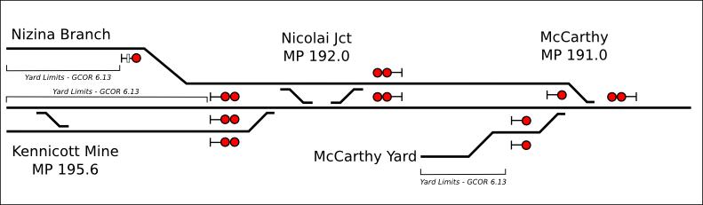 mccarthy-nicolai-kennicott