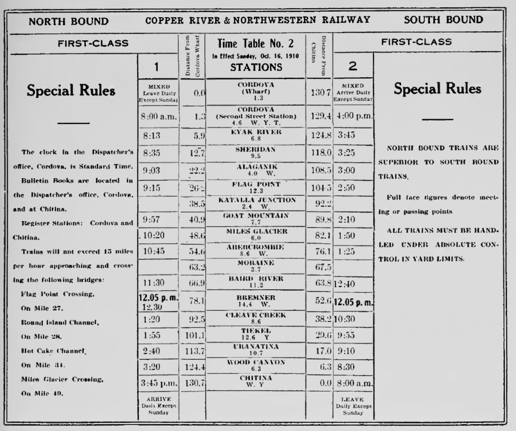 CRNW Timetable #2 - Oct 16, 1910